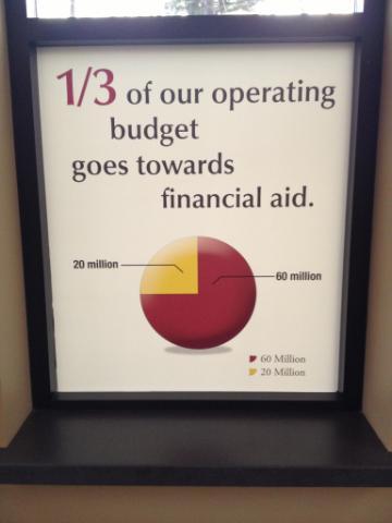 BudgetPieChart